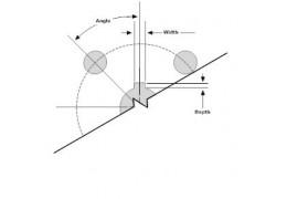Disperser Blade Mounting